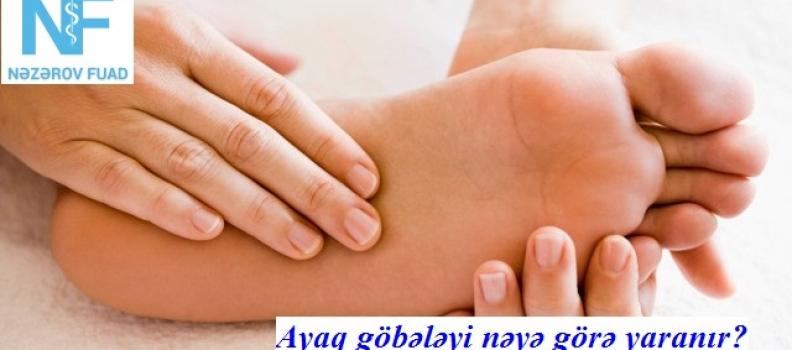 Ayaq Göbələyi